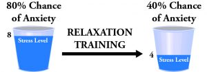 relaxation-training
